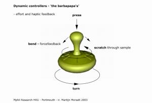 Dynamic-controllers-barba